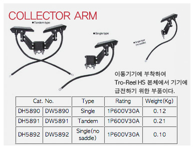 Collector Arm